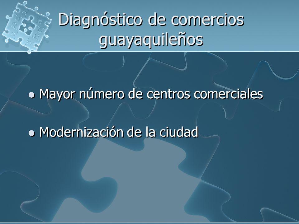 Diagnóstico de comercios guayaquileños