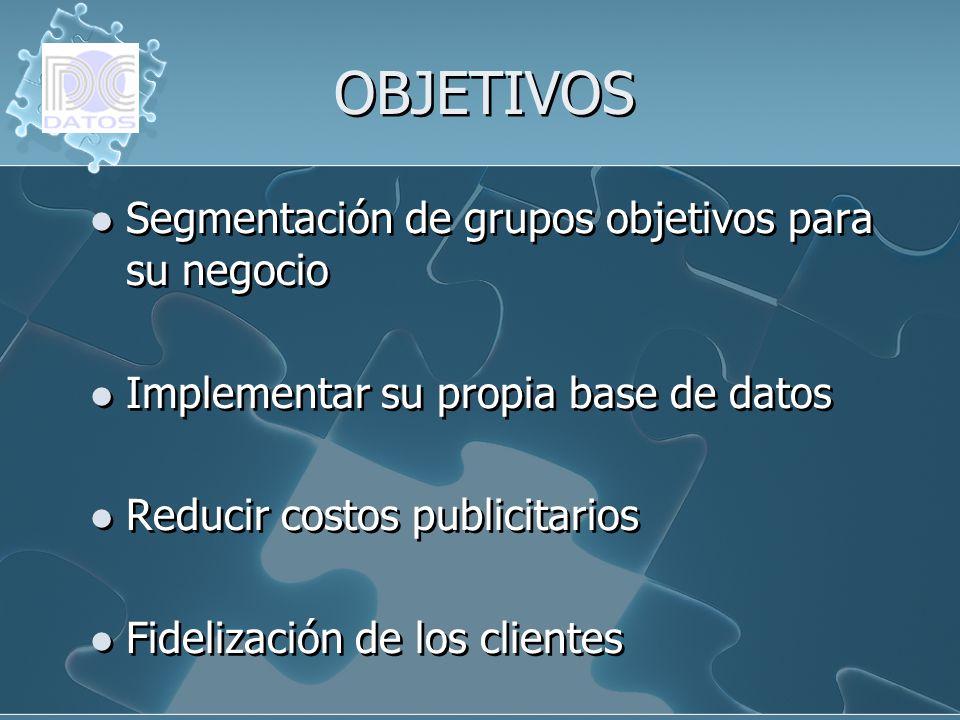 OBJETIVOS Segmentación de grupos objetivos para su negocio