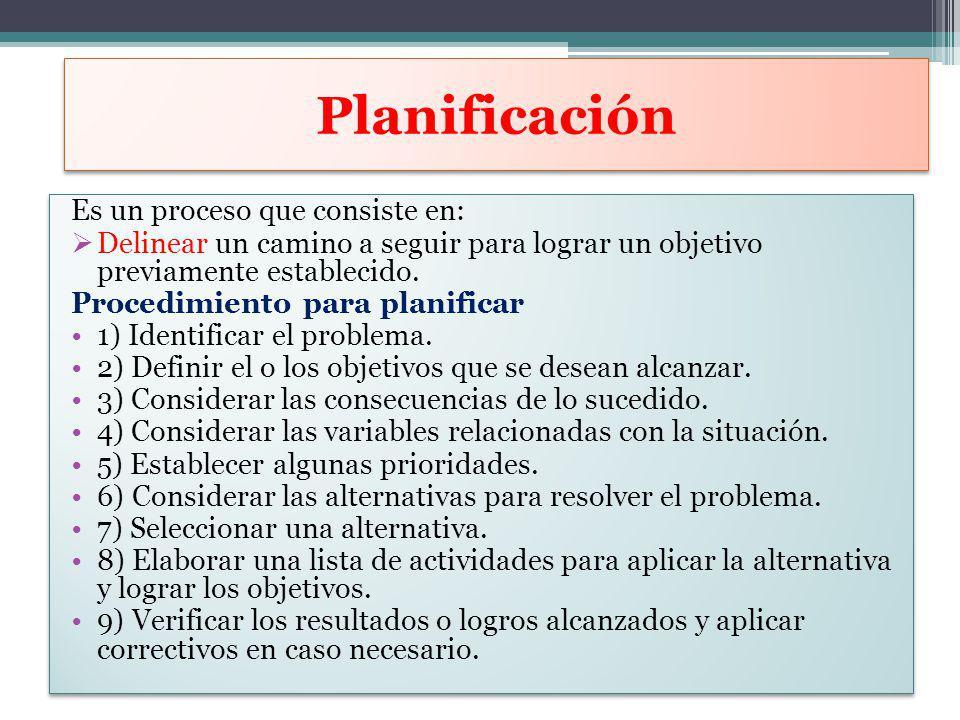 Planificación Es un proceso que consiste en: