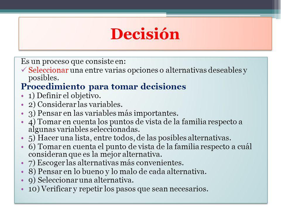 Decisión Procedimiento para tomar decisiones