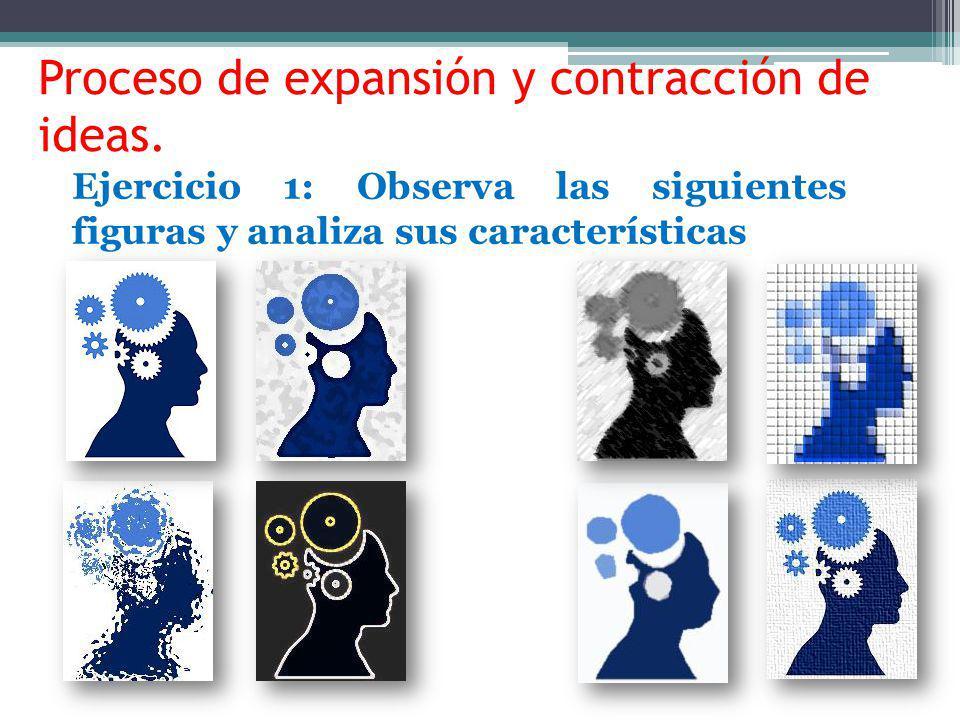 Proceso de expansión y contracción de ideas.