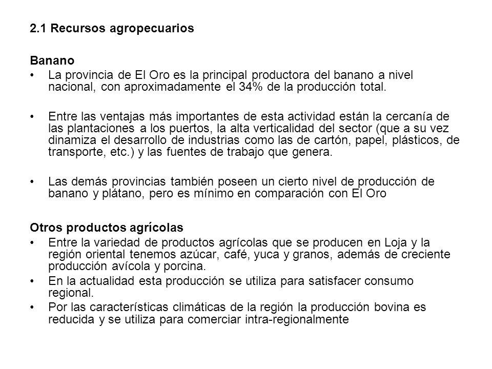 2.1 Recursos agropecuarios