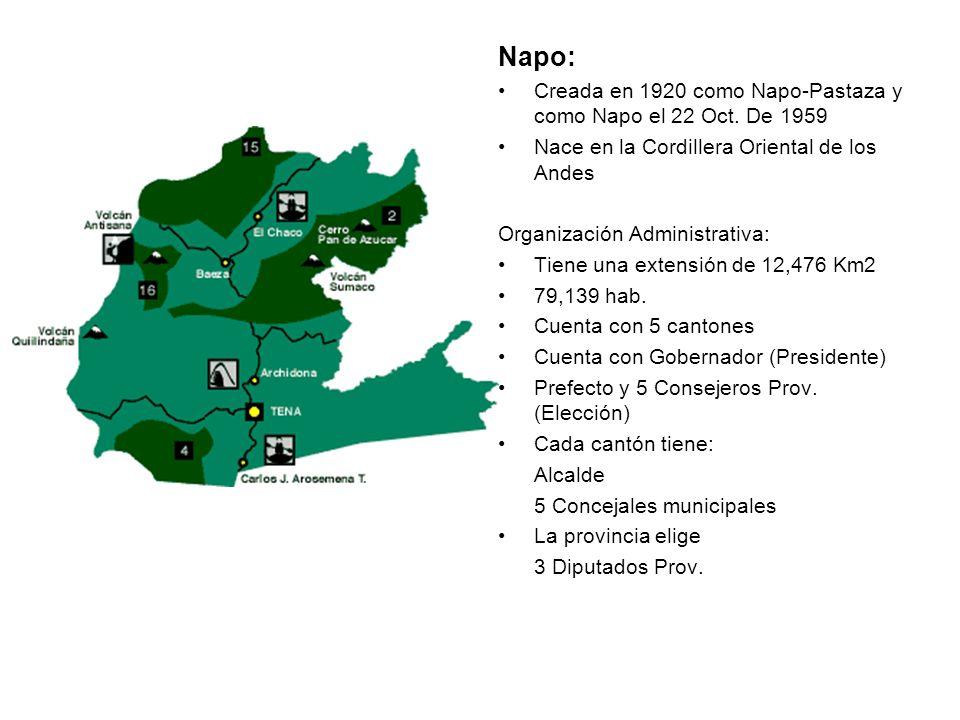 Napo: Creada en 1920 como Napo-Pastaza y como Napo el 22 Oct. De 1959