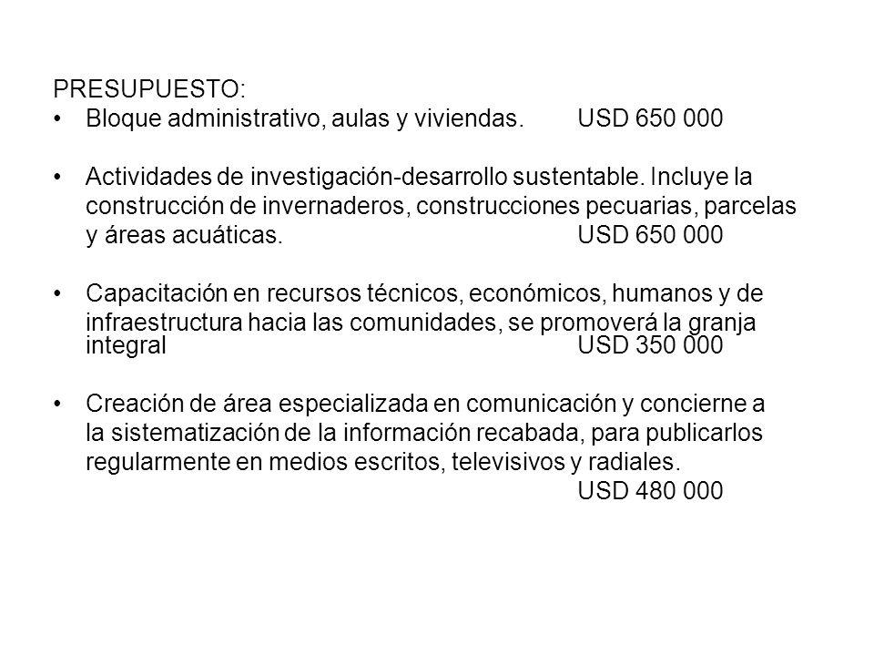 PRESUPUESTO: Bloque administrativo, aulas y viviendas. USD 650 000. Actividades de investigación-desarrollo sustentable. Incluye la.