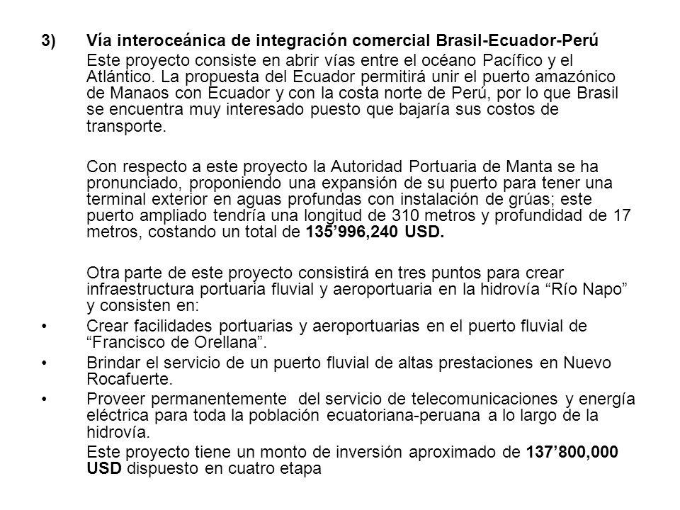 3) Vía interoceánica de integración comercial Brasil-Ecuador-Perú