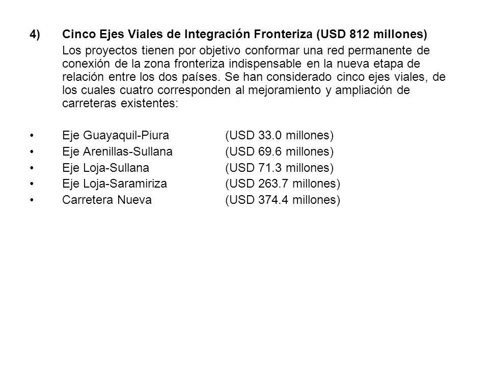 4) Cinco Ejes Viales de Integración Fronteriza (USD 812 millones)