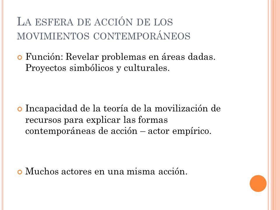 La esfera de acción de los movimientos contemporáneos