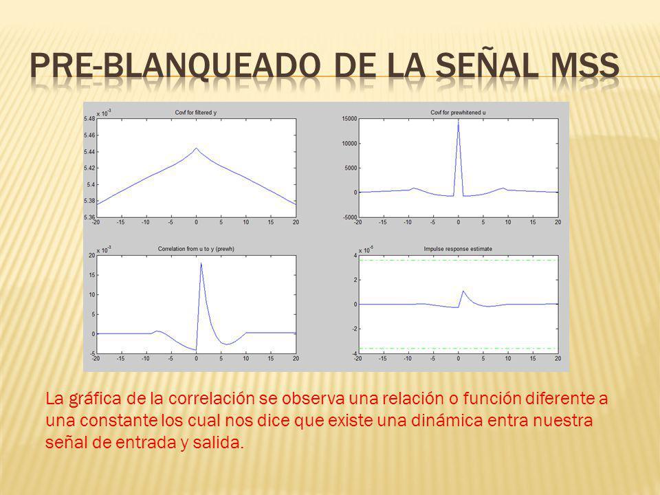 PRE-BLANQUEADO DE LA SEÑAL MSS