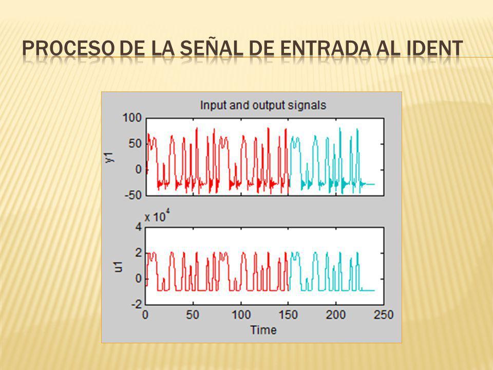 PROCESO DE LA SEÑAL DE ENTRADA AL IDENT