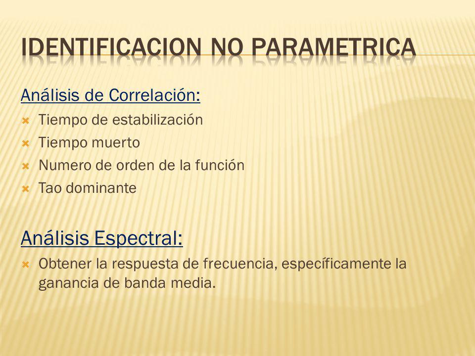 IDENTIFICACION NO PARAMETRICA