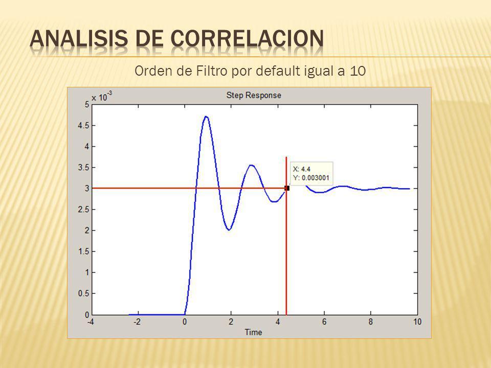 ANALISIS DE CORRELACION