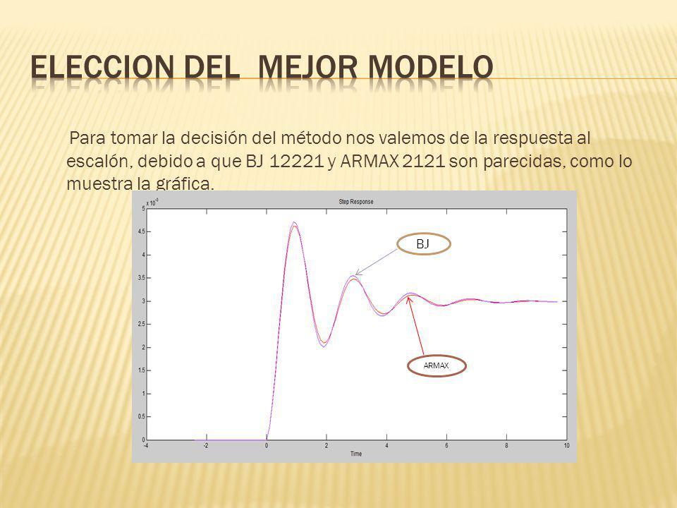 ELECCION DEL MEJOR MODELO