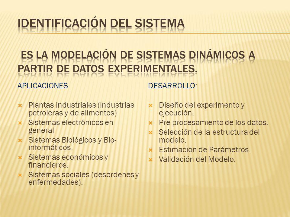 IDENTIFICACIÓN DEL SISTEMA Es la modelación de sistemas dinámicos a partir de datos experimentales.