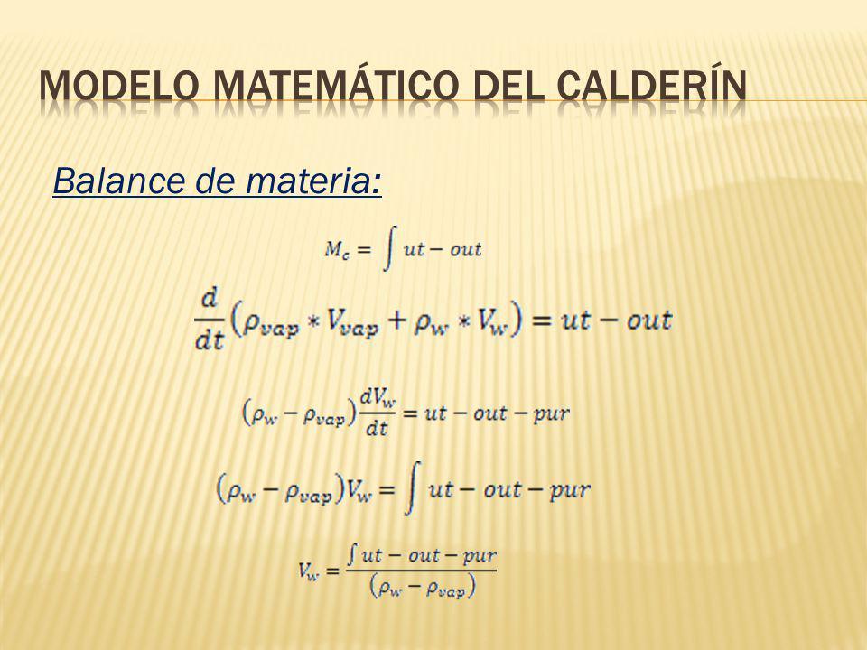 Modelo Matemático del Calderín