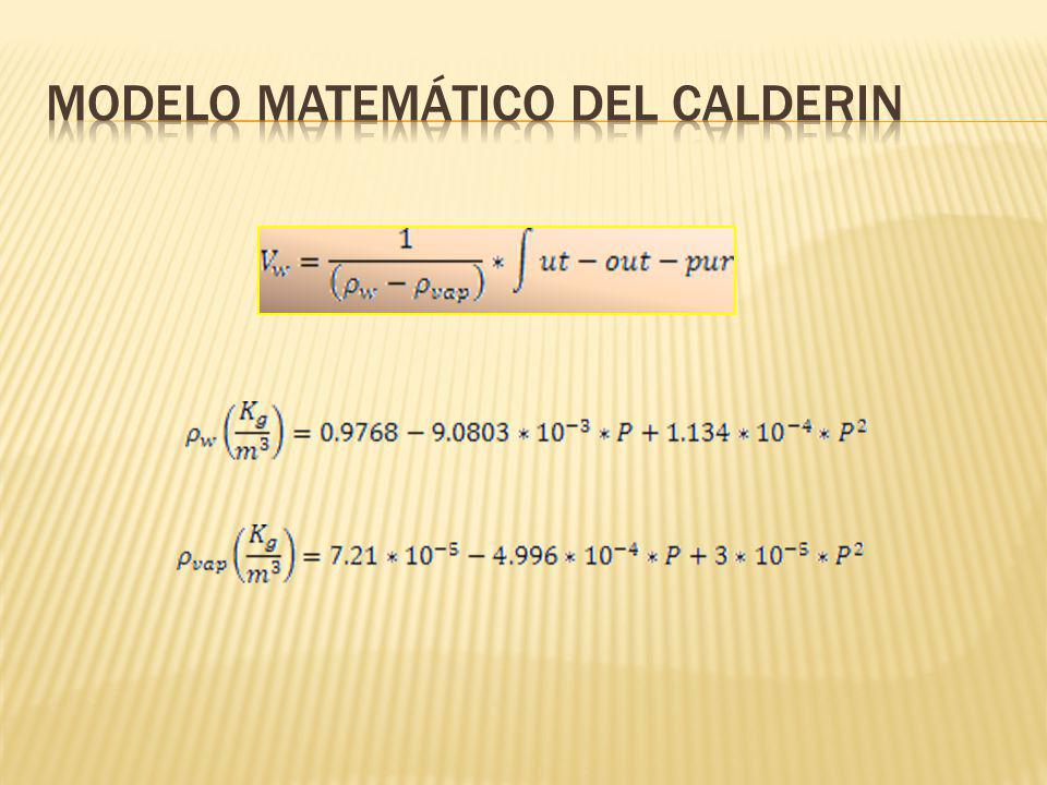 Modelo Matemático del Calderin