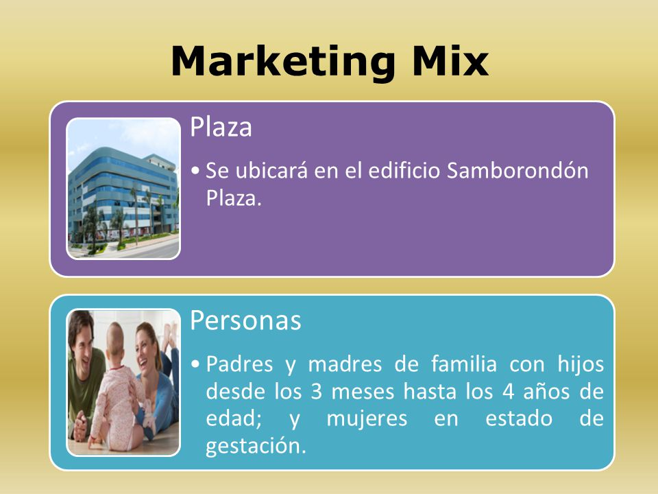 Marketing Mix Plaza Personas