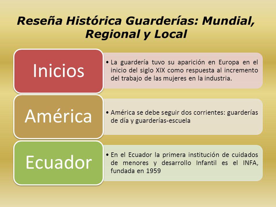 Reseña Histórica Guarderías: Mundial, Regional y Local