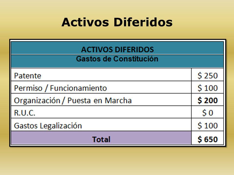 Activos Diferidos