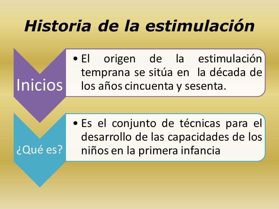 Historia de la estimulación