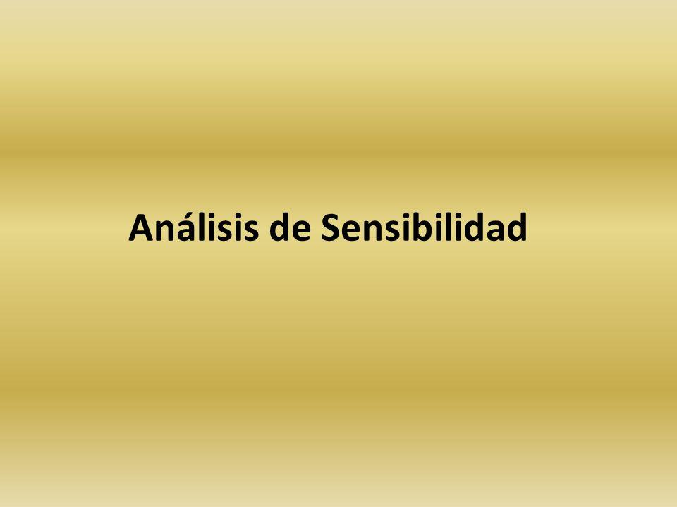 Análisis de Sensibilidad