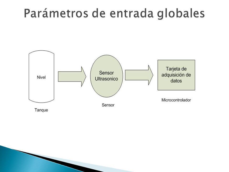Parámetros de entrada globales