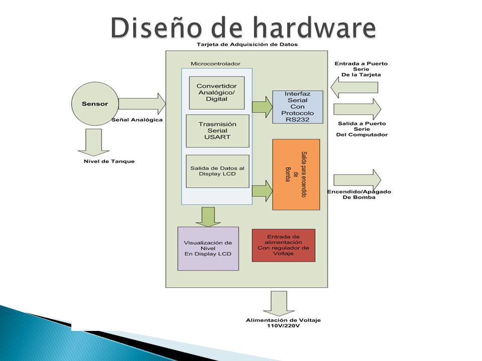 Diseño de hardware
