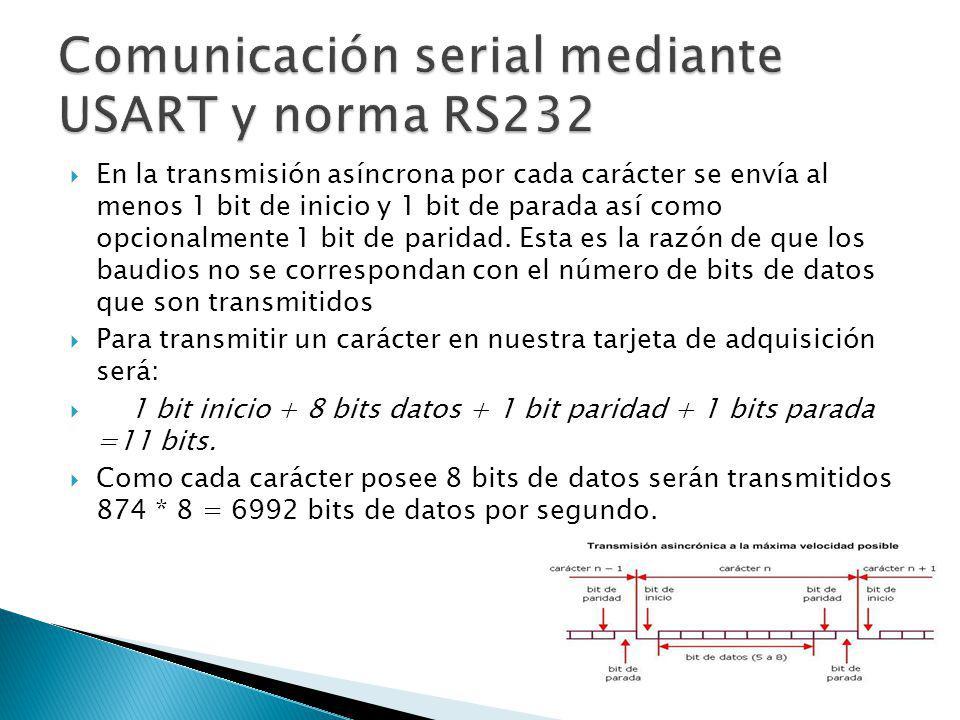 Comunicación serial mediante USART y norma RS232