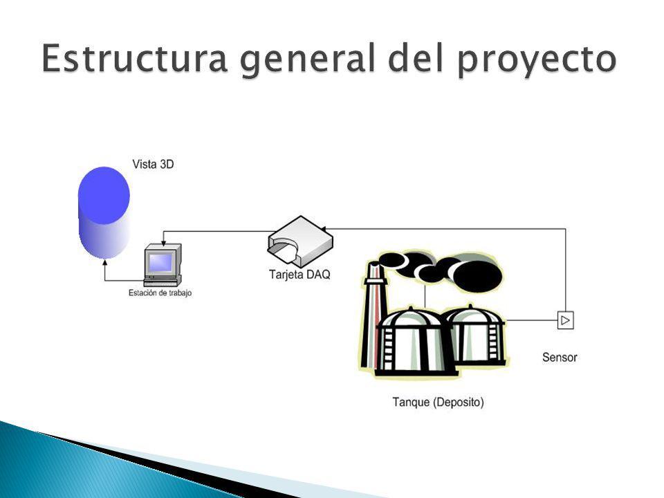 Estructura general del proyecto