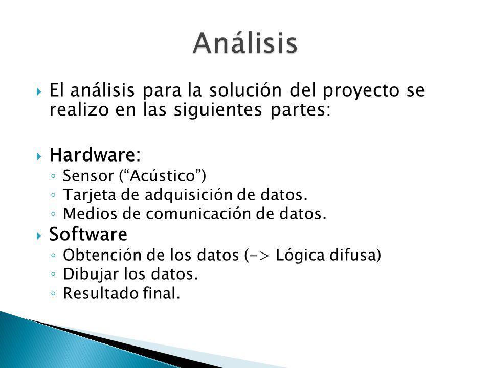 Análisis El análisis para la solución del proyecto se realizo en las siguientes partes: Hardware: