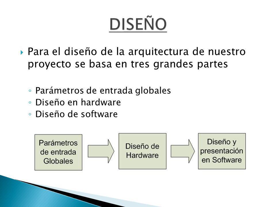 DISEÑO Para el diseño de la arquitectura de nuestro proyecto se basa en tres grandes partes. Parámetros de entrada globales.