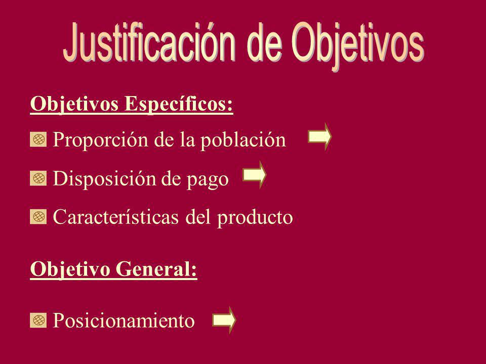 Justificación de Objetivos