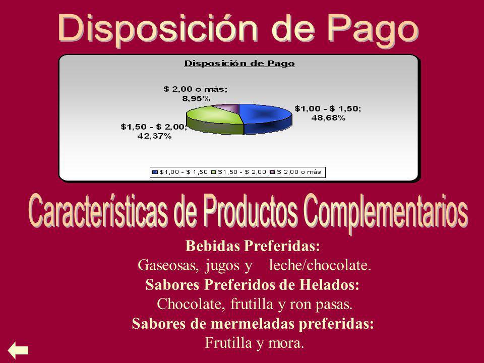 Características de Productos Complementarios