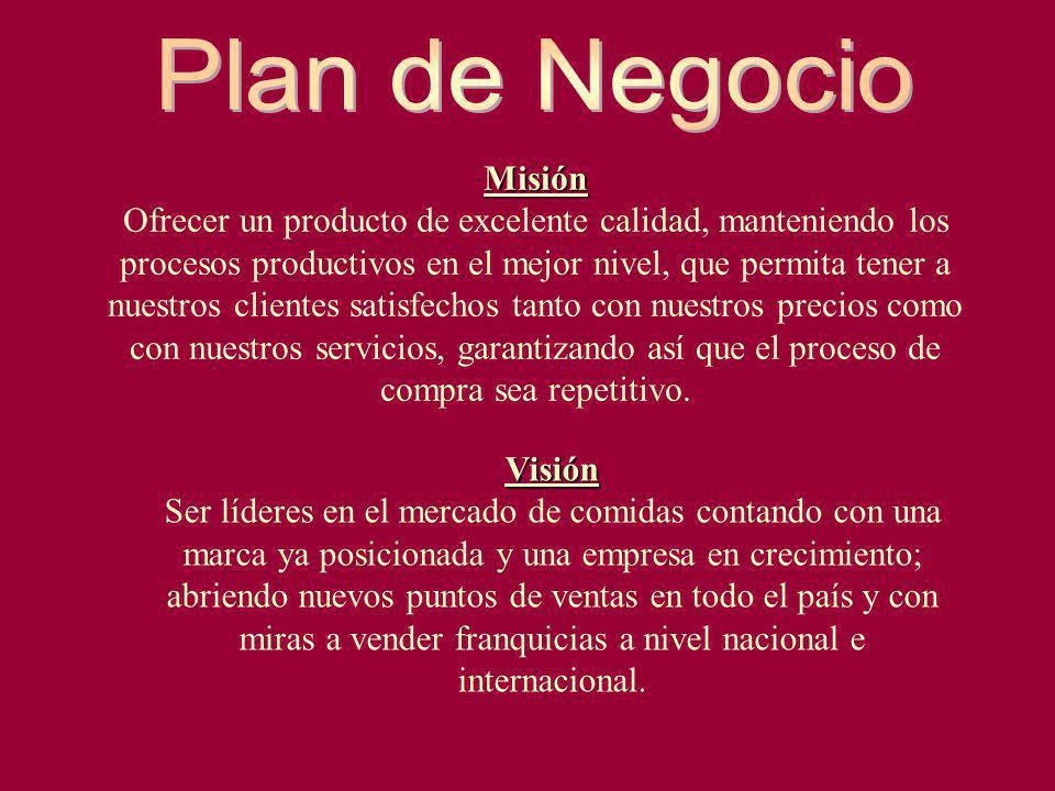 Plan de Negocio Misión.