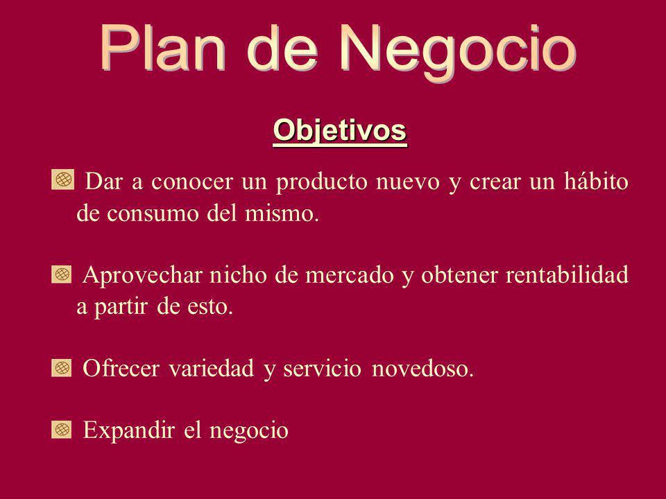 Plan de Negocio Objetivos