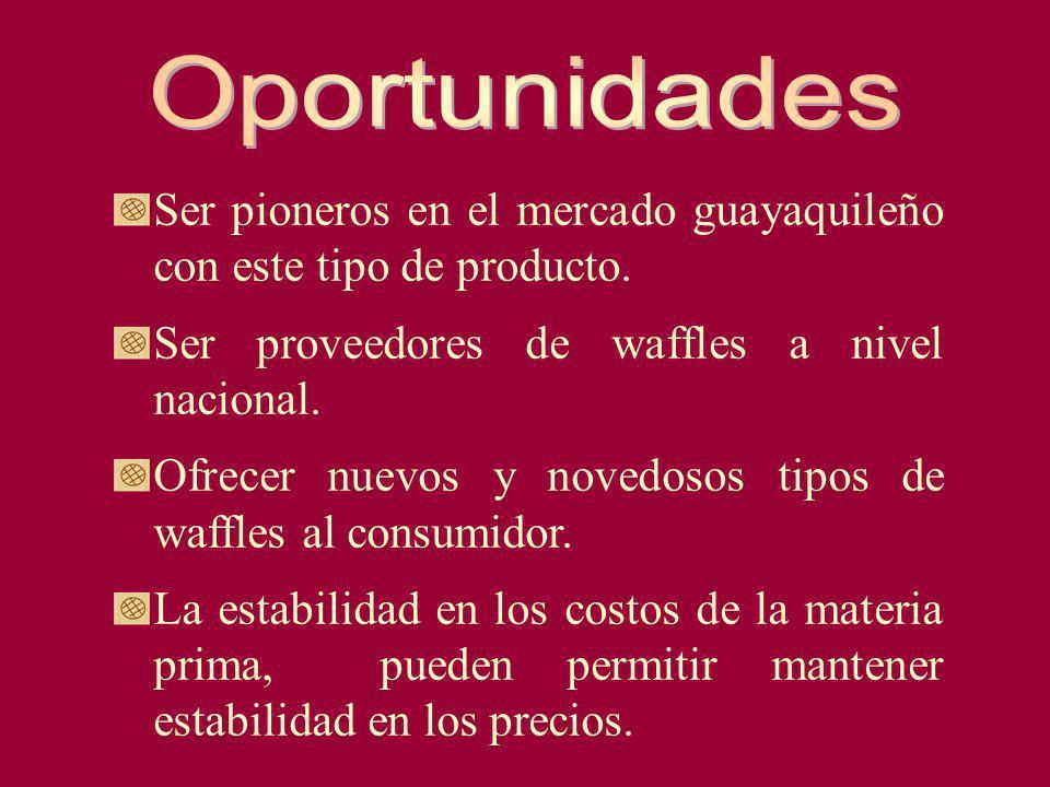 Oportunidades Ser pioneros en el mercado guayaquileño con este tipo de producto. Ser proveedores de waffles a nivel nacional.