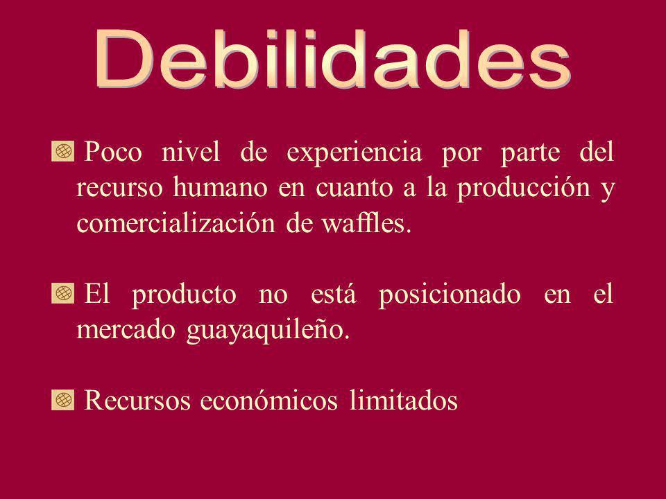 Debilidades Poco nivel de experiencia por parte del recurso humano en cuanto a la producción y comercialización de waffles.