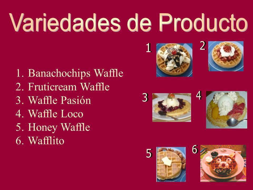 Variedades de Producto