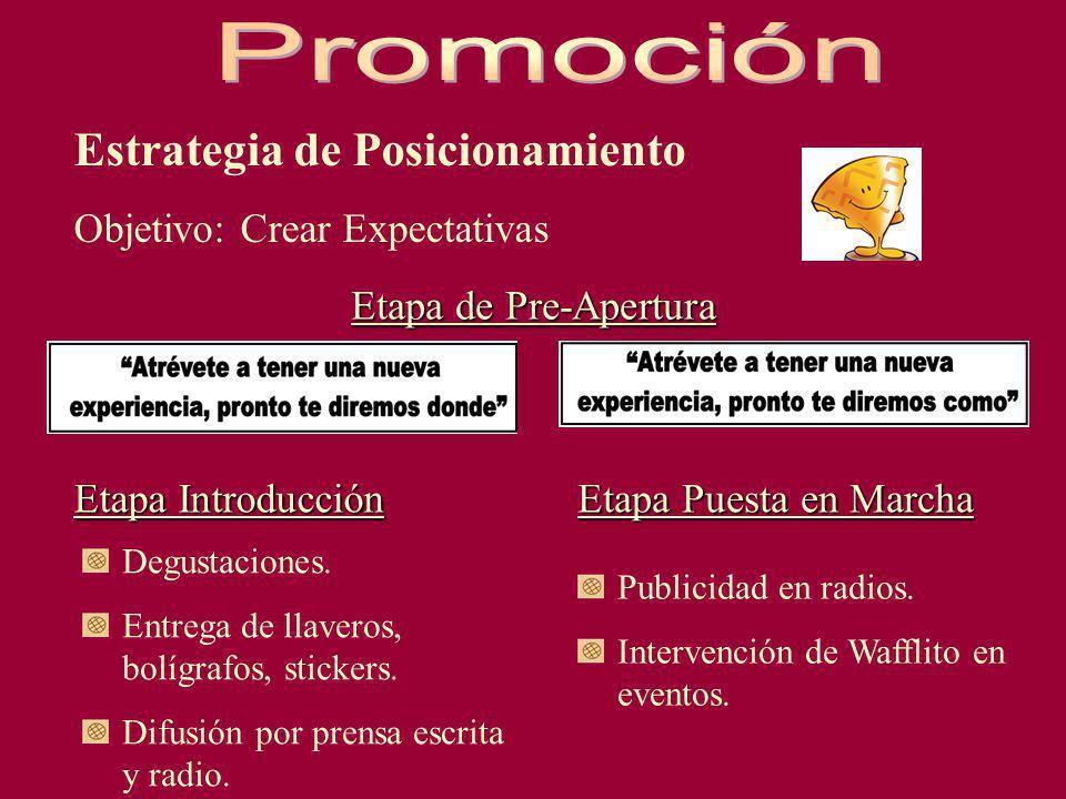 Promoción Estrategia de Posicionamiento Objetivo: Crear Expectativas
