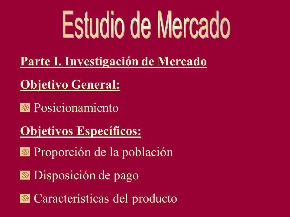 Estudio de Mercado Parte I. Investigación de Mercado Objetivo General: