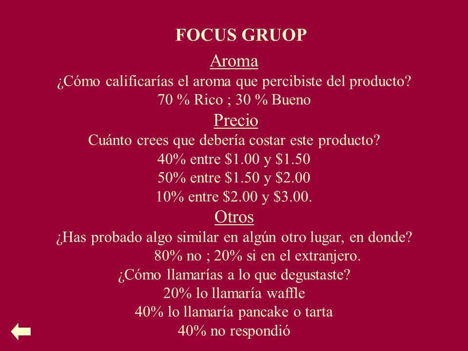 FOCUS GRUOP Aroma Otros