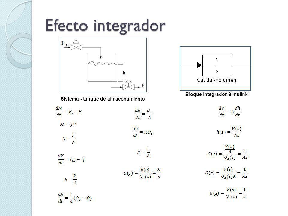 Efecto integrador Bloque integrador Simulink