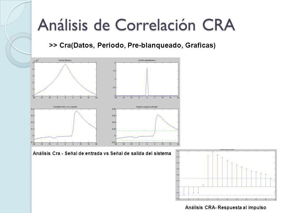 Análisis de Correlación CRA