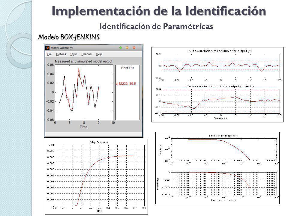 Implementación de la Identificación