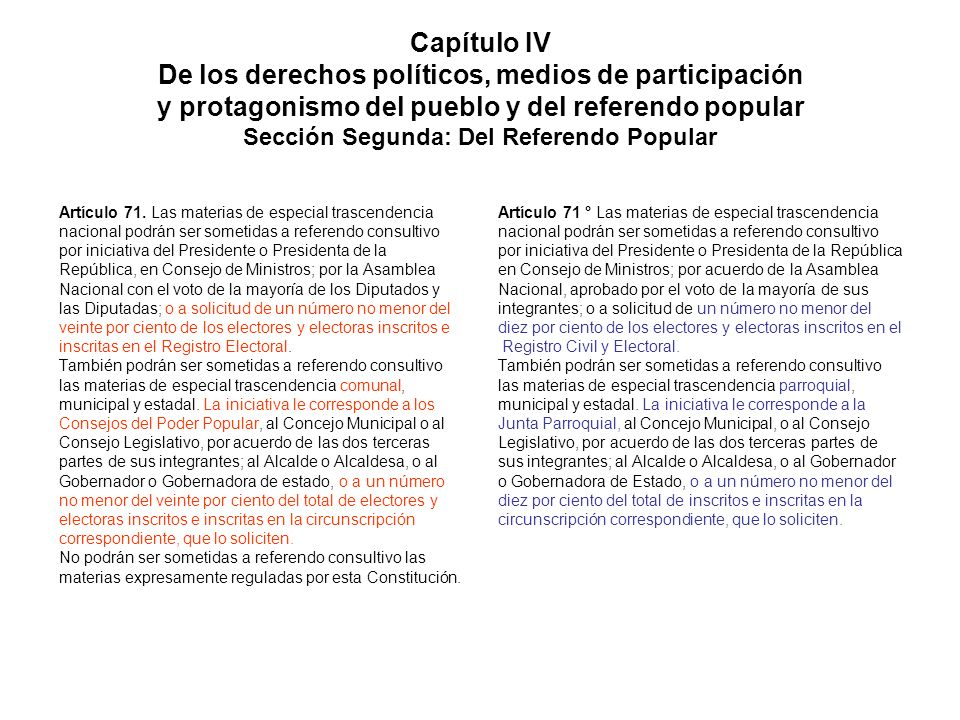Capítulo IV De los derechos políticos, medios de participación y protagonismo del pueblo y del referendo popular Sección Segunda: Del Referendo Popular