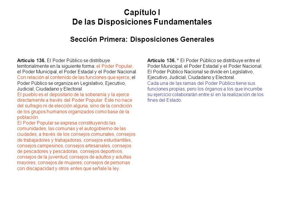 Capítulo I De las Disposiciones Fundamentales Sección Primera: Disposiciones Generales