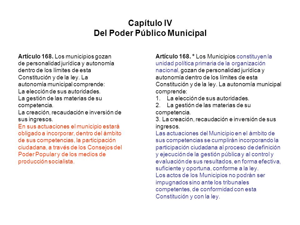 Capítulo IV Del Poder Público Municipal
