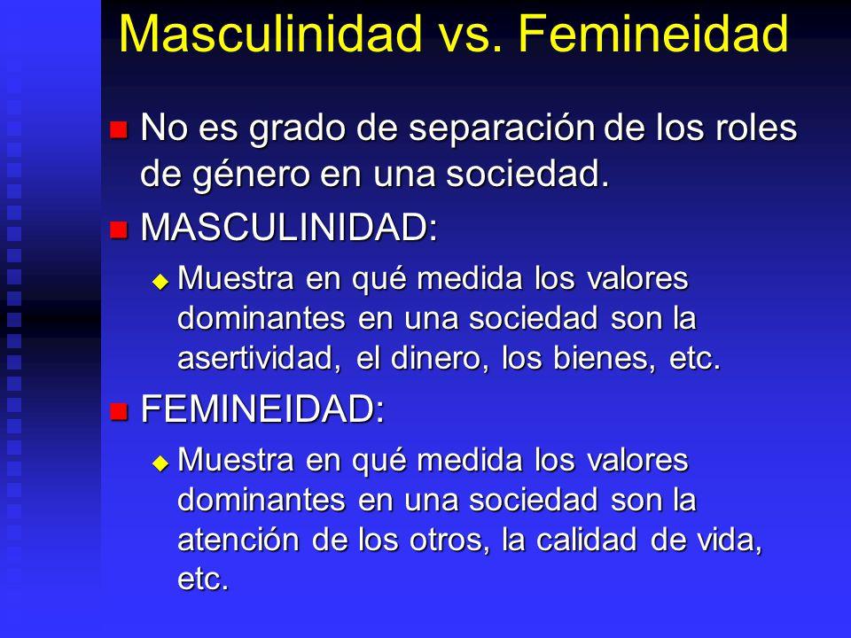Masculinidad vs. Femineidad