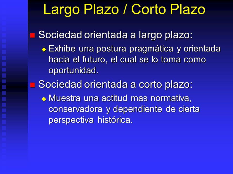 Largo Plazo / Corto Plazo