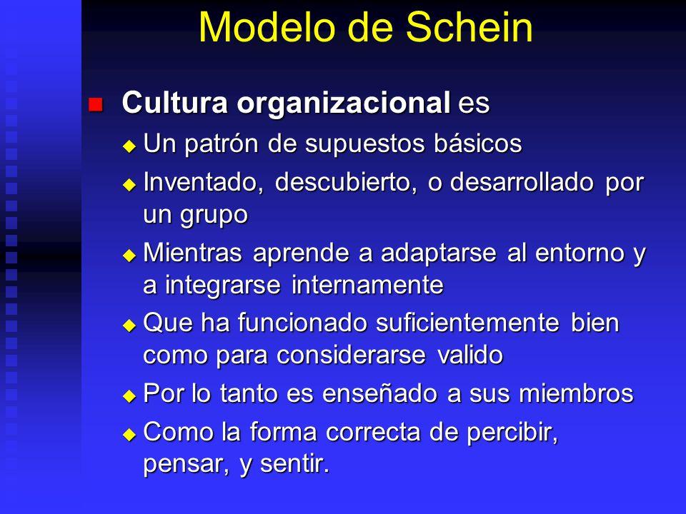 Modelo de Schein Cultura organizacional es