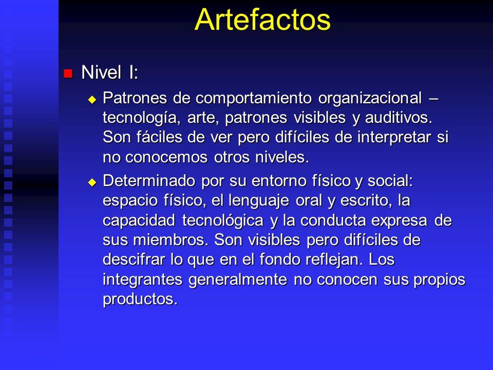 Artefactos Nivel I: